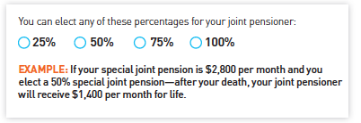 Special joint pension