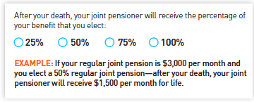 Joint pension