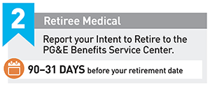 Retiree Medical