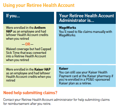 Using your Retiree Health Account
